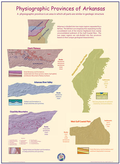 Physiographic Provinces of Arkansas Poster 2014